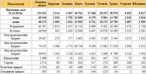 statistika2206151